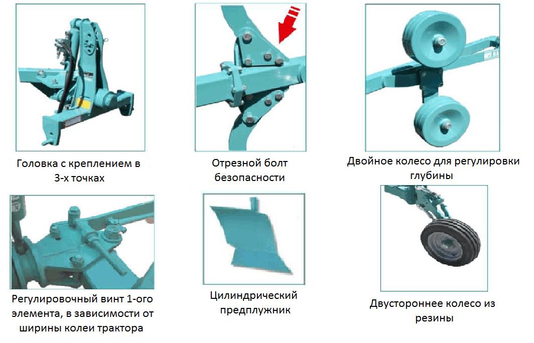 NX10-NX20 особенности