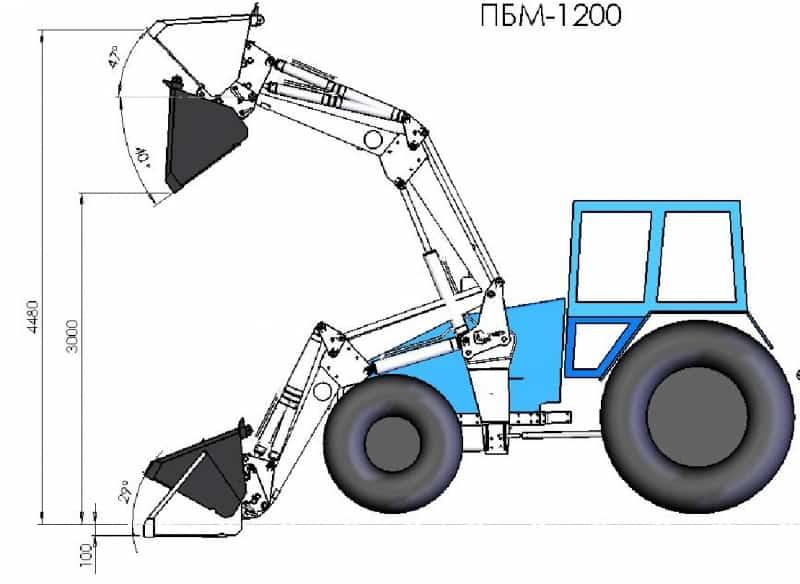 ПБМ-1200